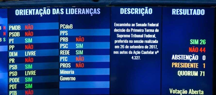 PSDB e PMDB livram Aécio Neves; PT votou pelo afastamento